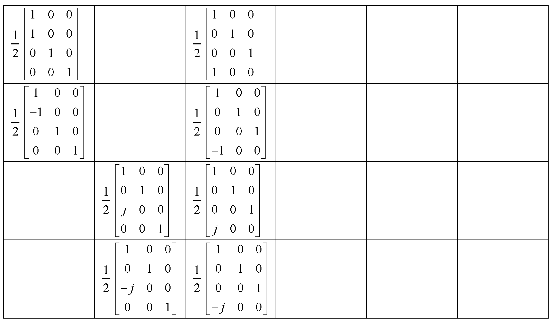 Figure 112010009825391-pat00252