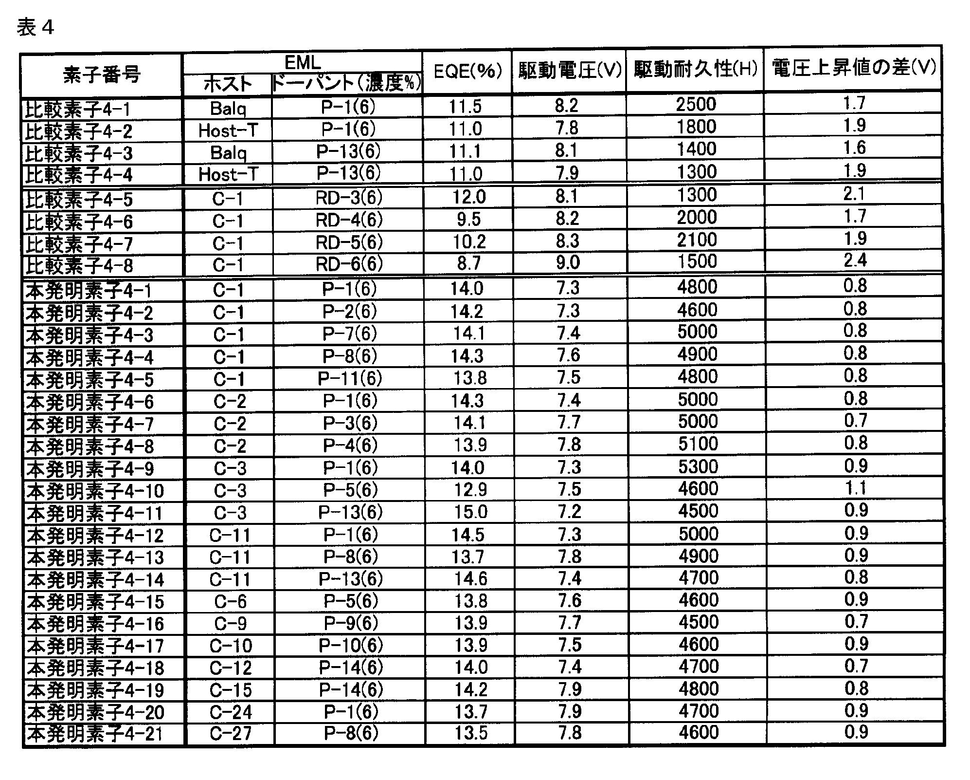 Figure JPOXMLDOC01-appb-T000013