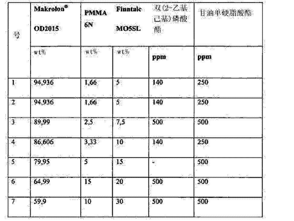 Figure CN102576557BD00211