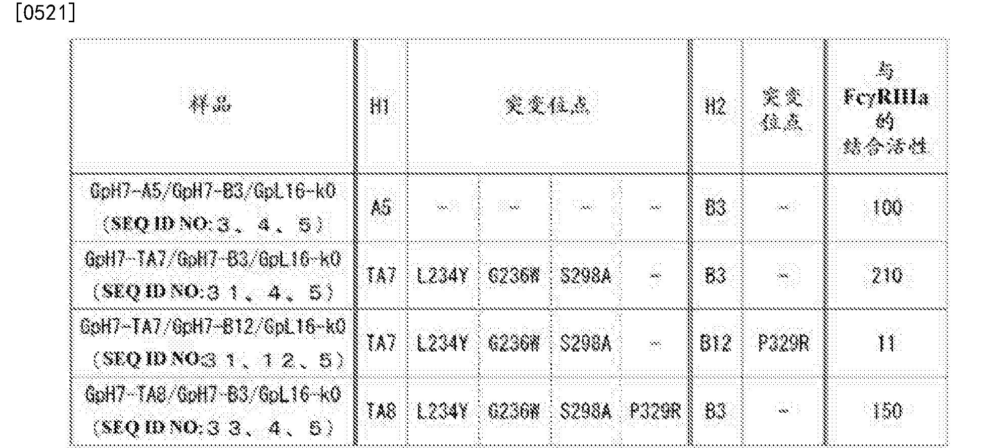 Figure CN105102618BD00751