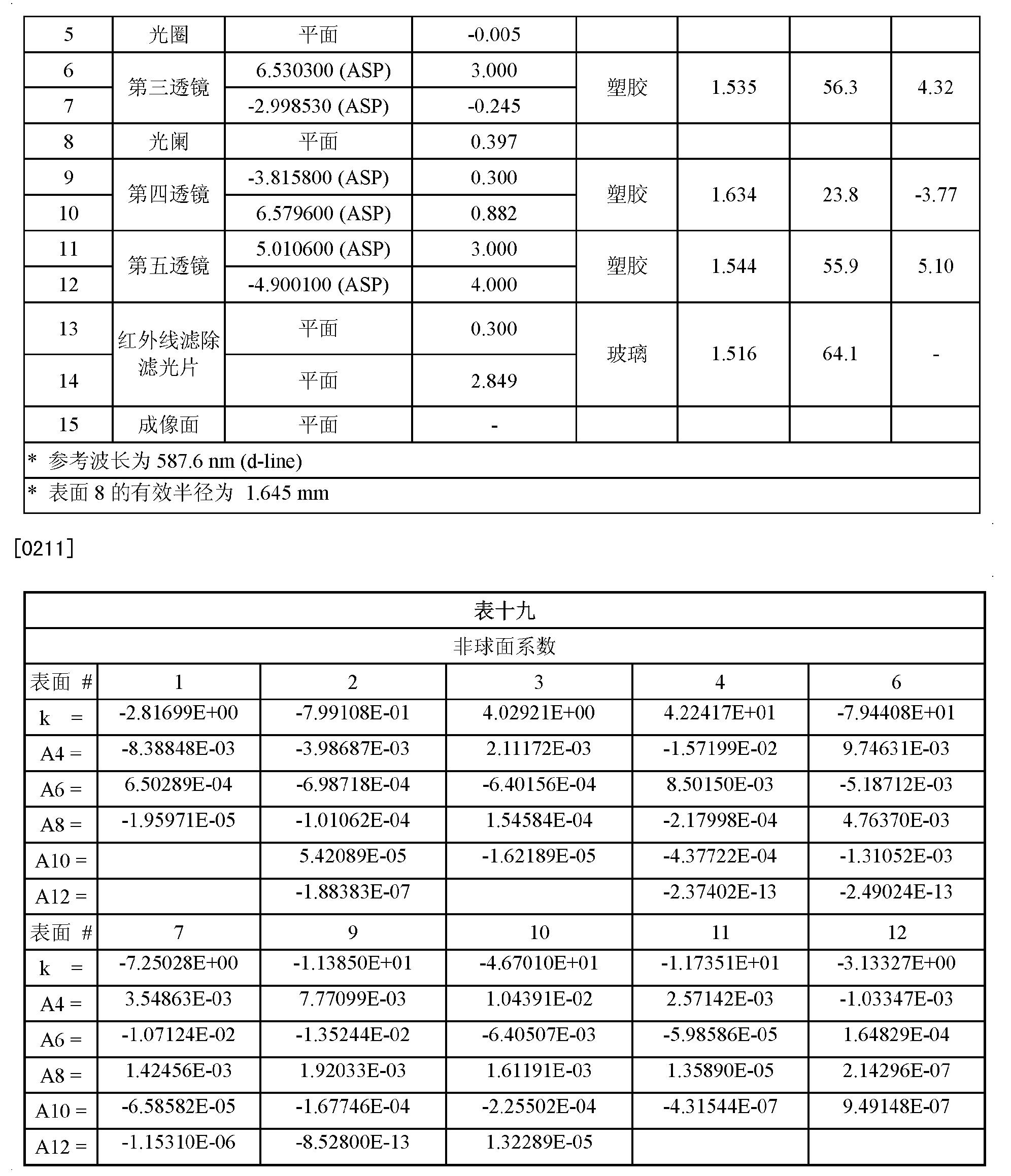 Figure CN102809803BD00231