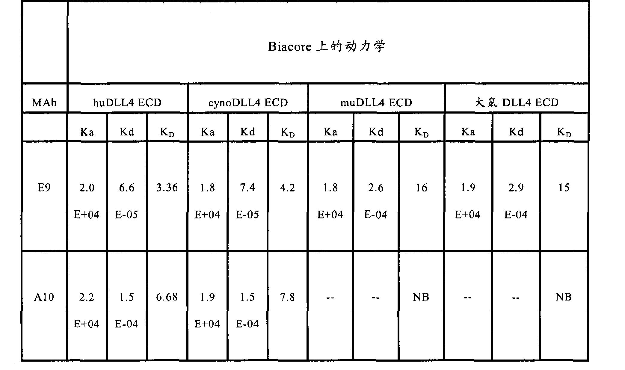 Figure CN102741288AD01111