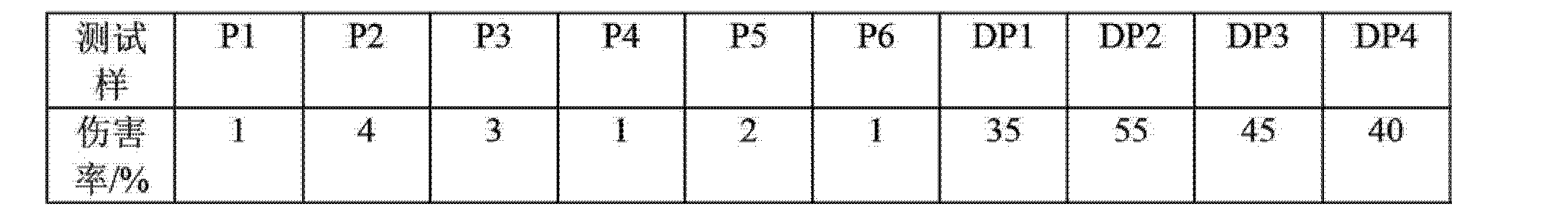 Figure CN103788293AD00351