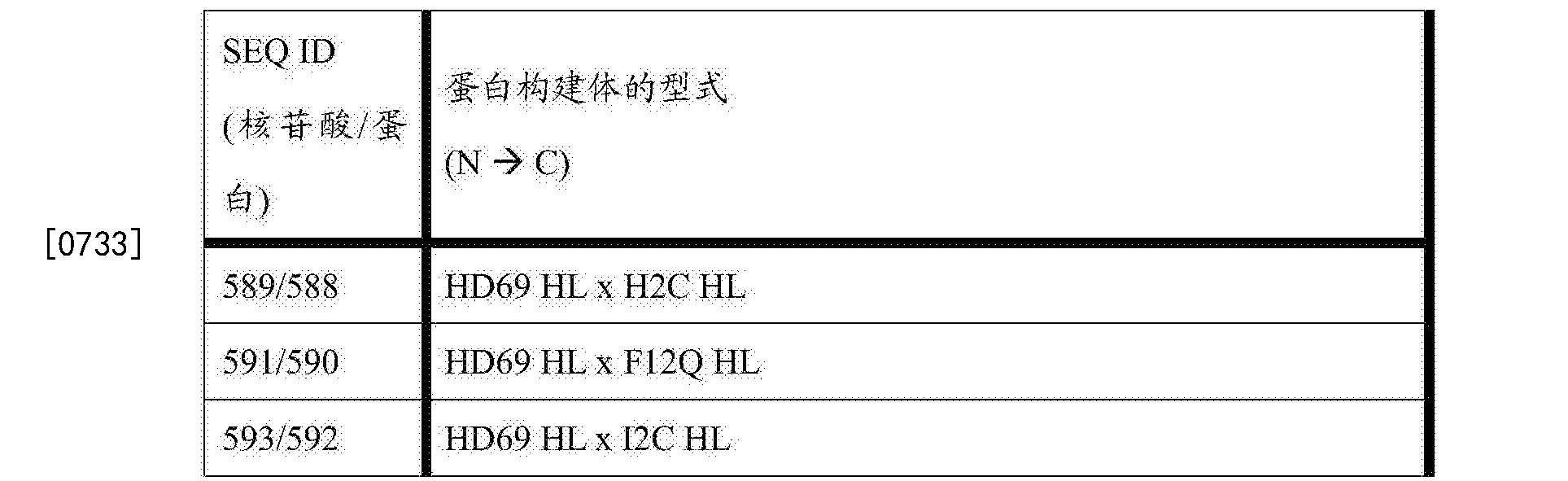 Figure CN103694350BD00941