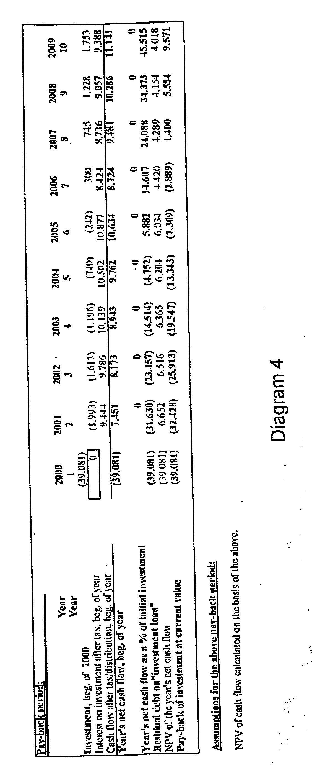 Figure US20020165743A1-20021107-P00004