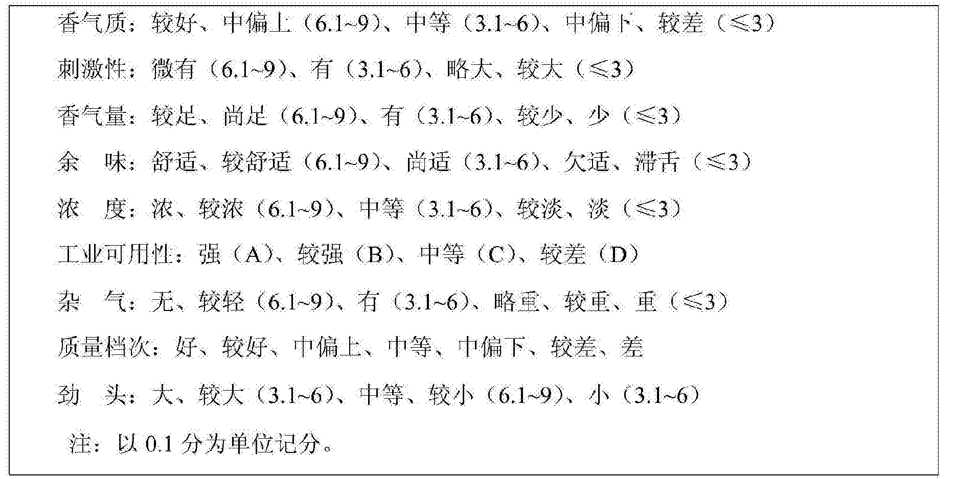 Figure CN107319625AD00111
