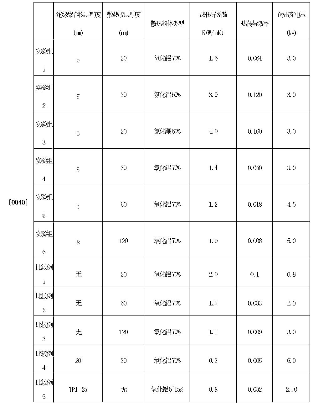 Figure CN103144377BD00071
