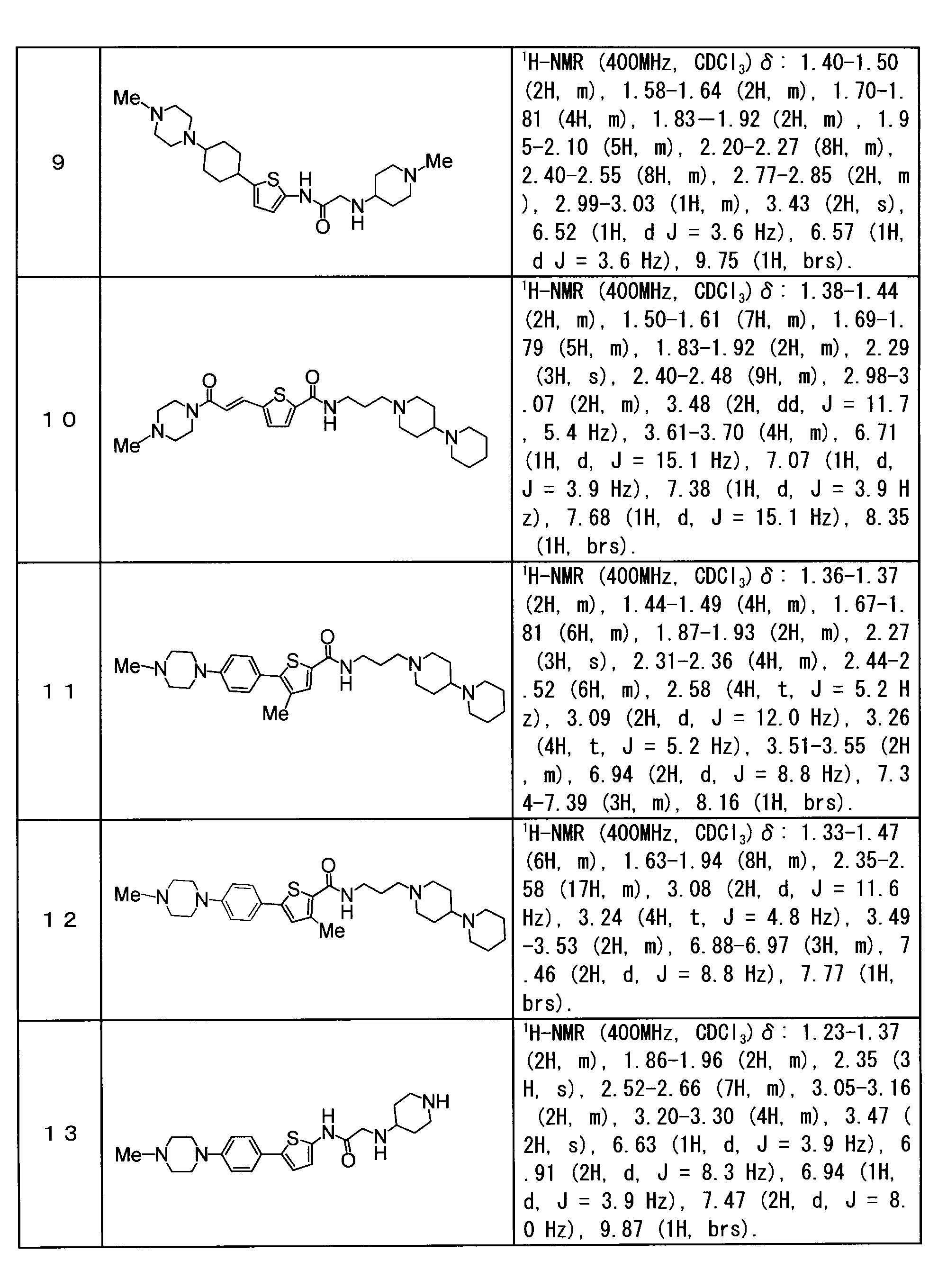 Figure JPOXMLDOC01-appb-T000144