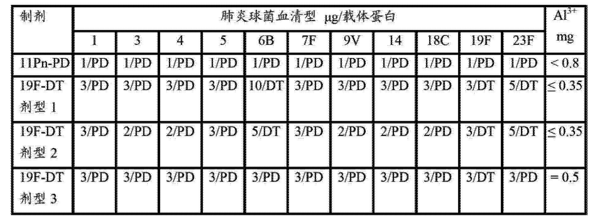 Figure CN103251940AD00381