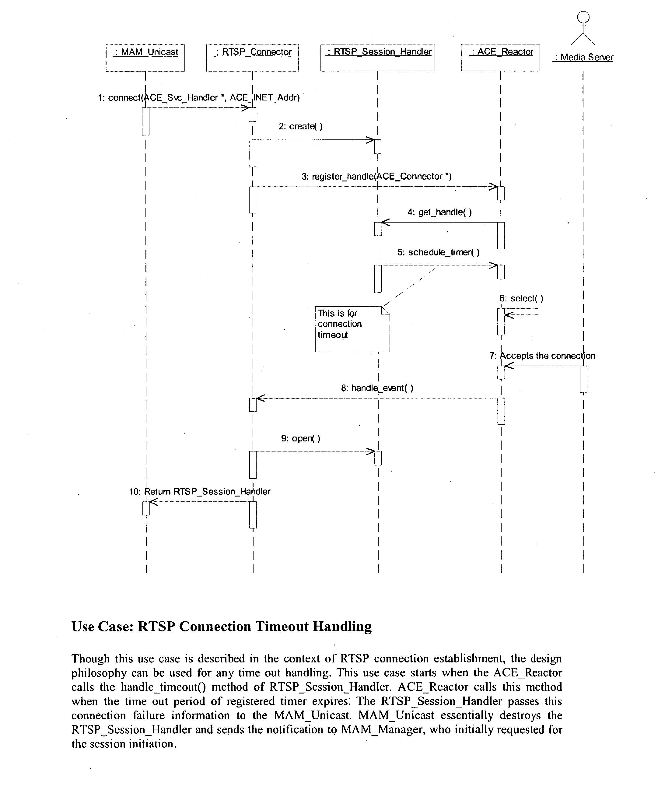 Figure US20030200336A1-20031023-P00026