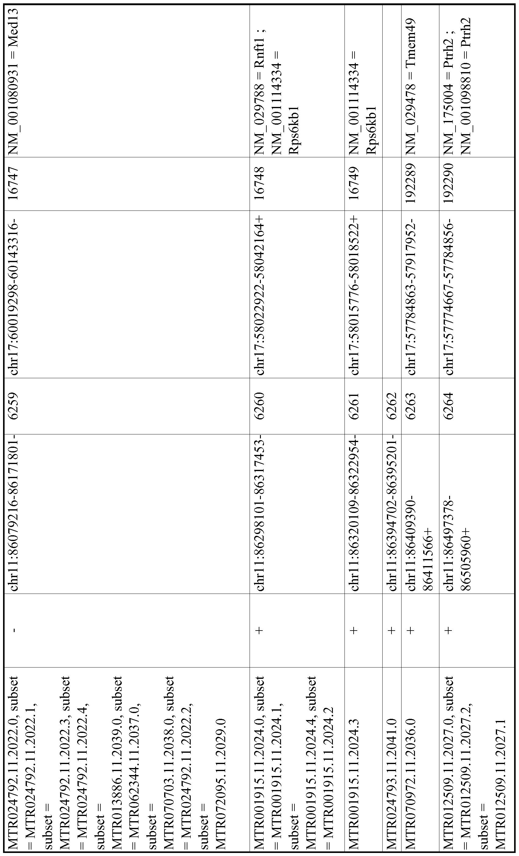 Figure imgf001126_0001
