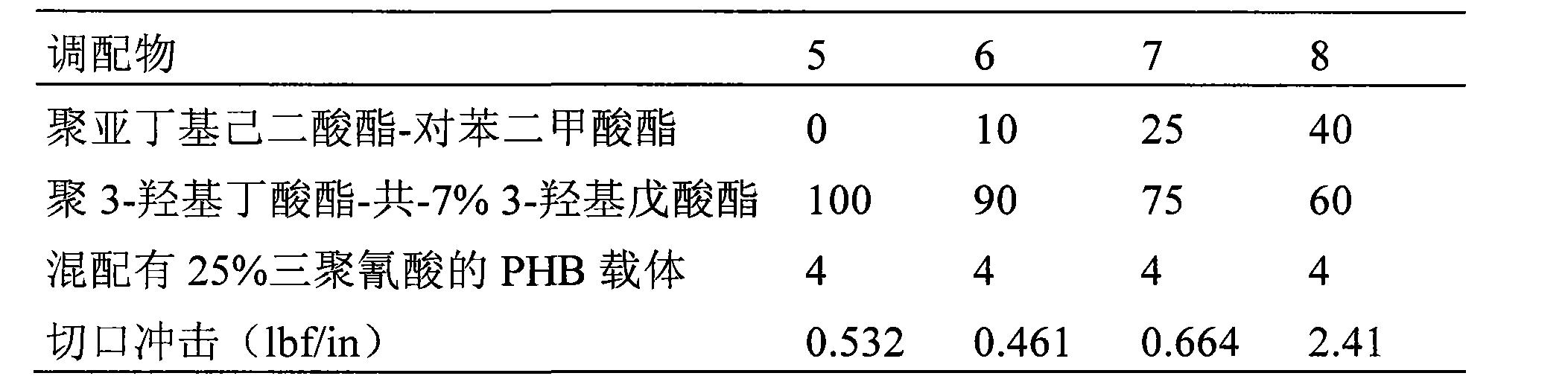 Figure CN102056985BD00312