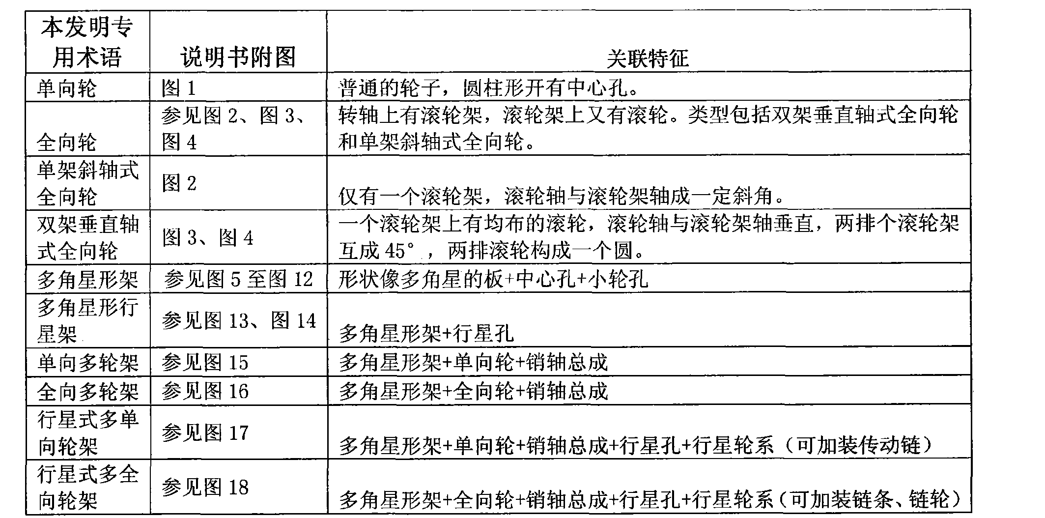 Figure CN103569181AD00071