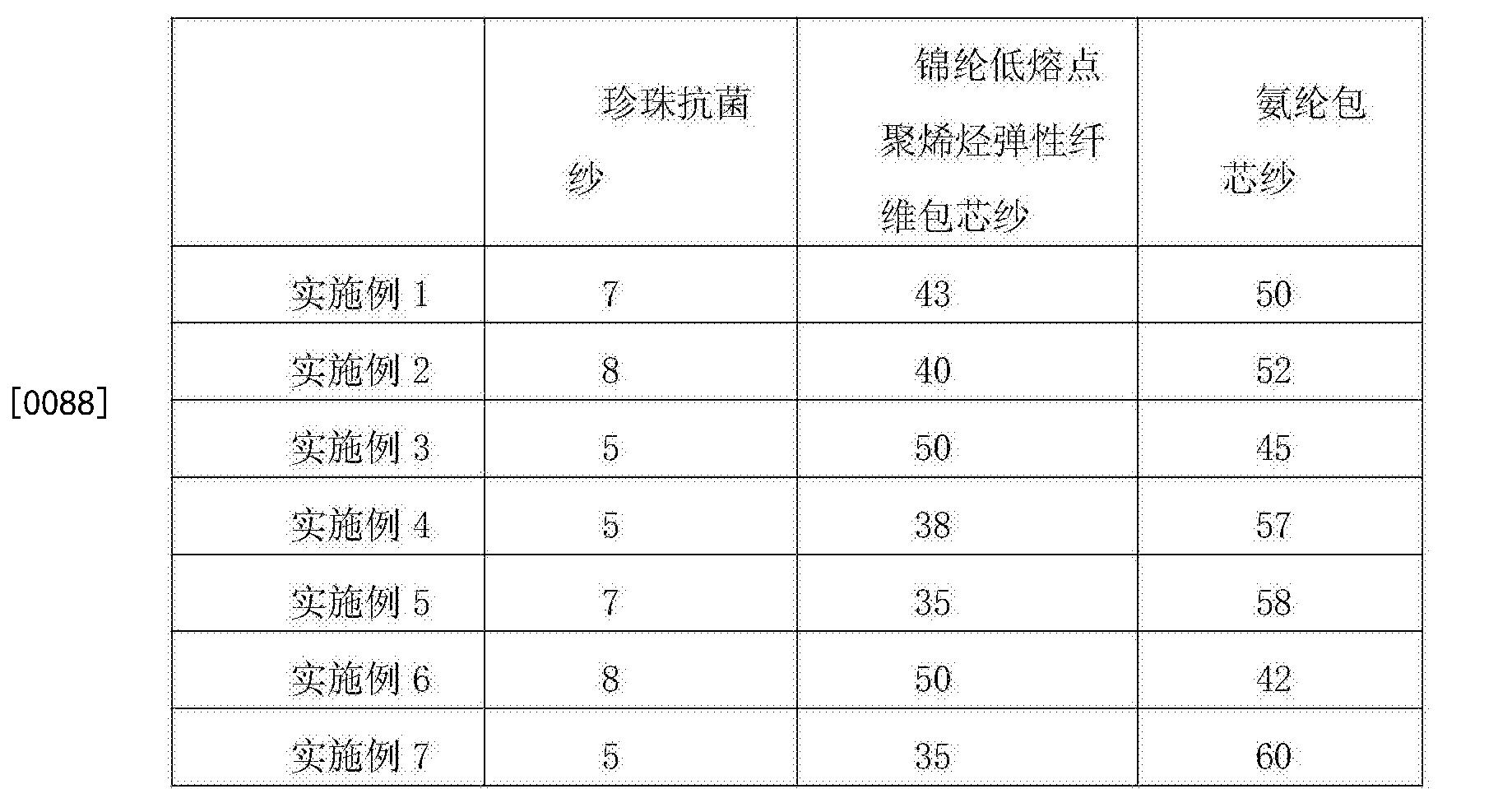 Figure CN105901782BD00071