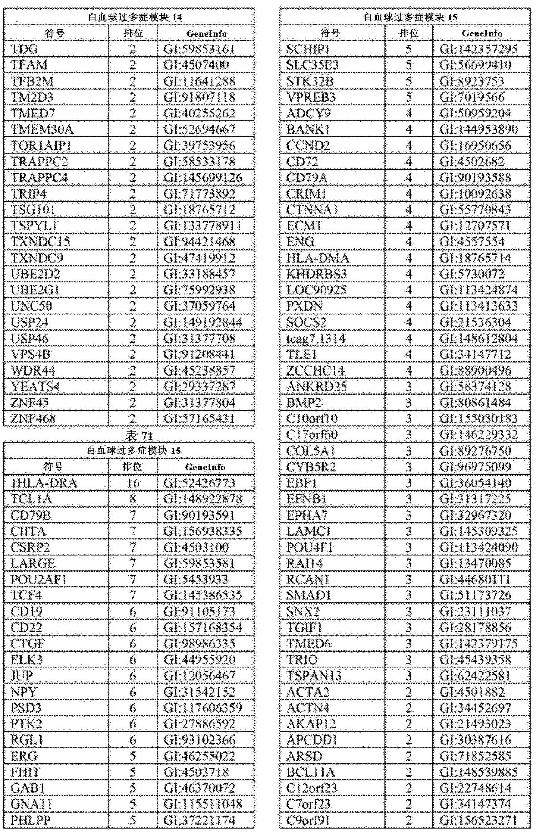 Figure CN102858999AD02091
