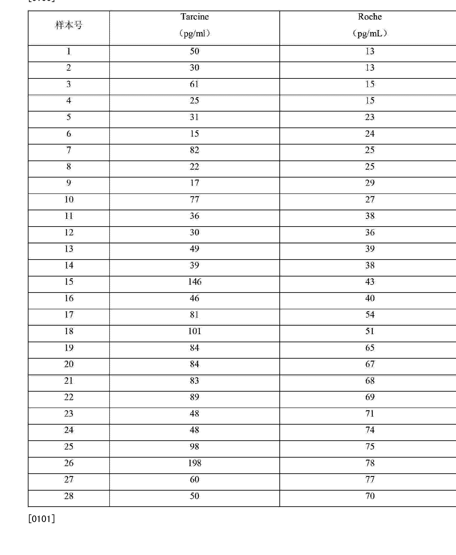 Figure CN103012595BD00121