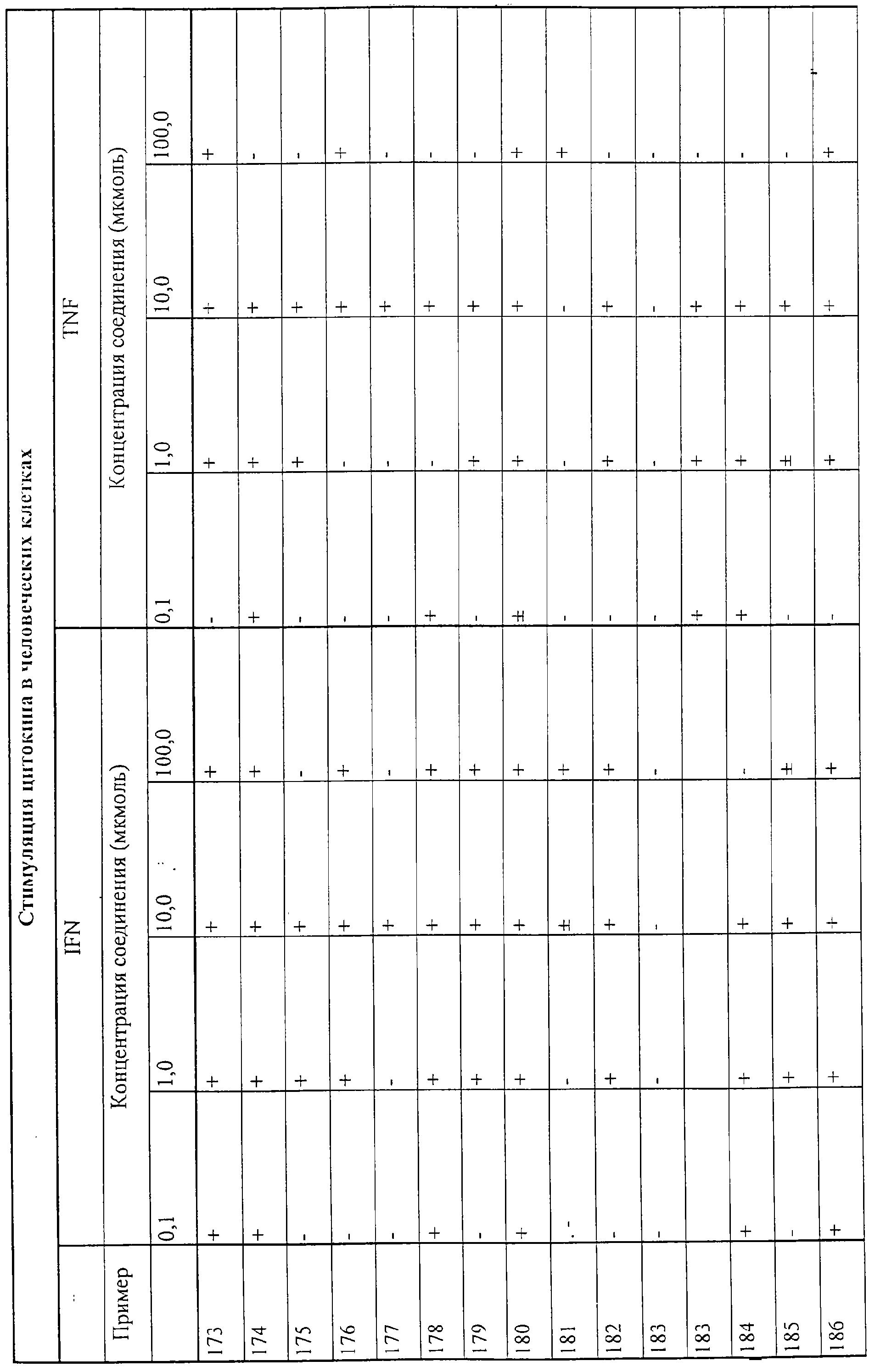 Figure 00000153