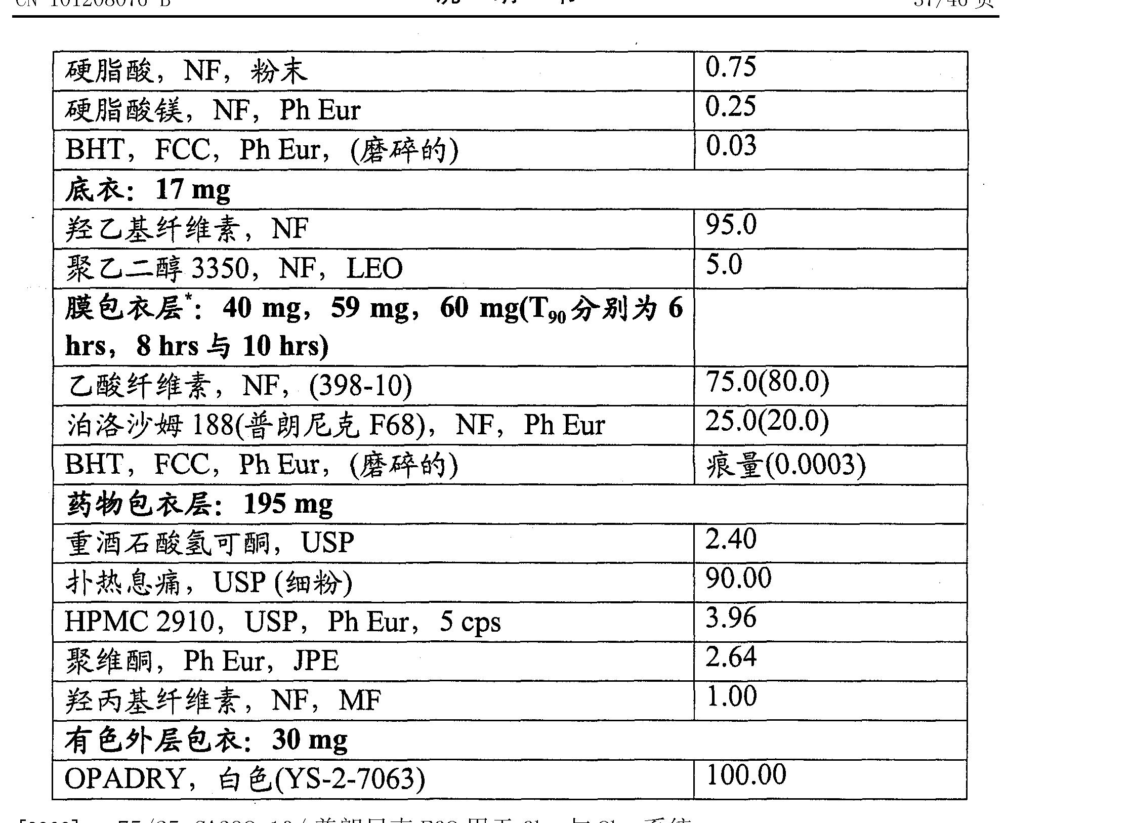 Figure CN101208076BD00401