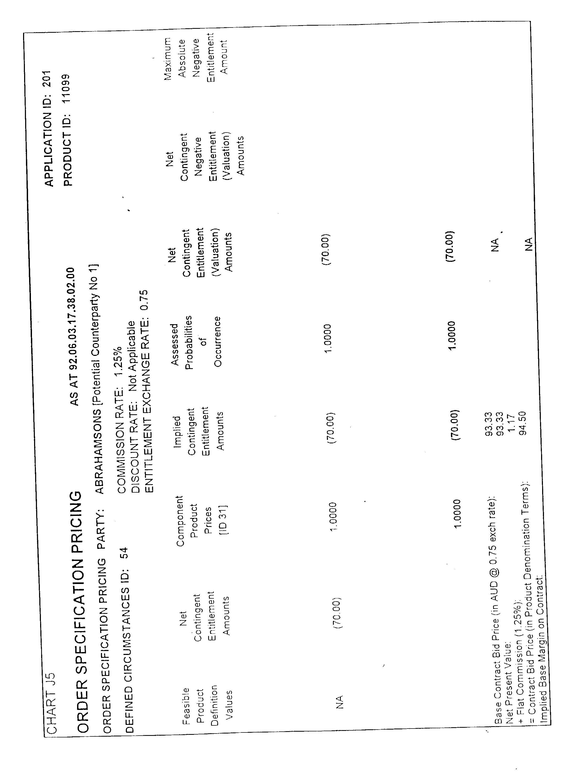 Figure US20030191707A1-20031009-P00083
