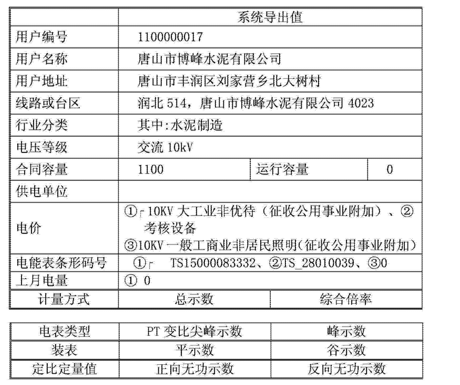 Figure CN103631902AD00071