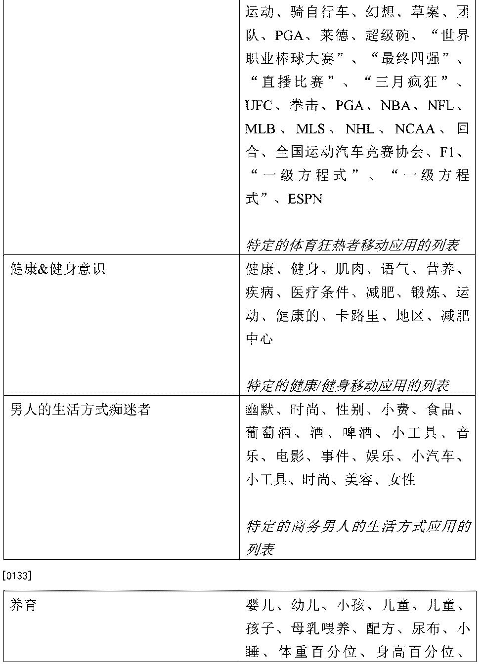 Figure CN104508694AD00231