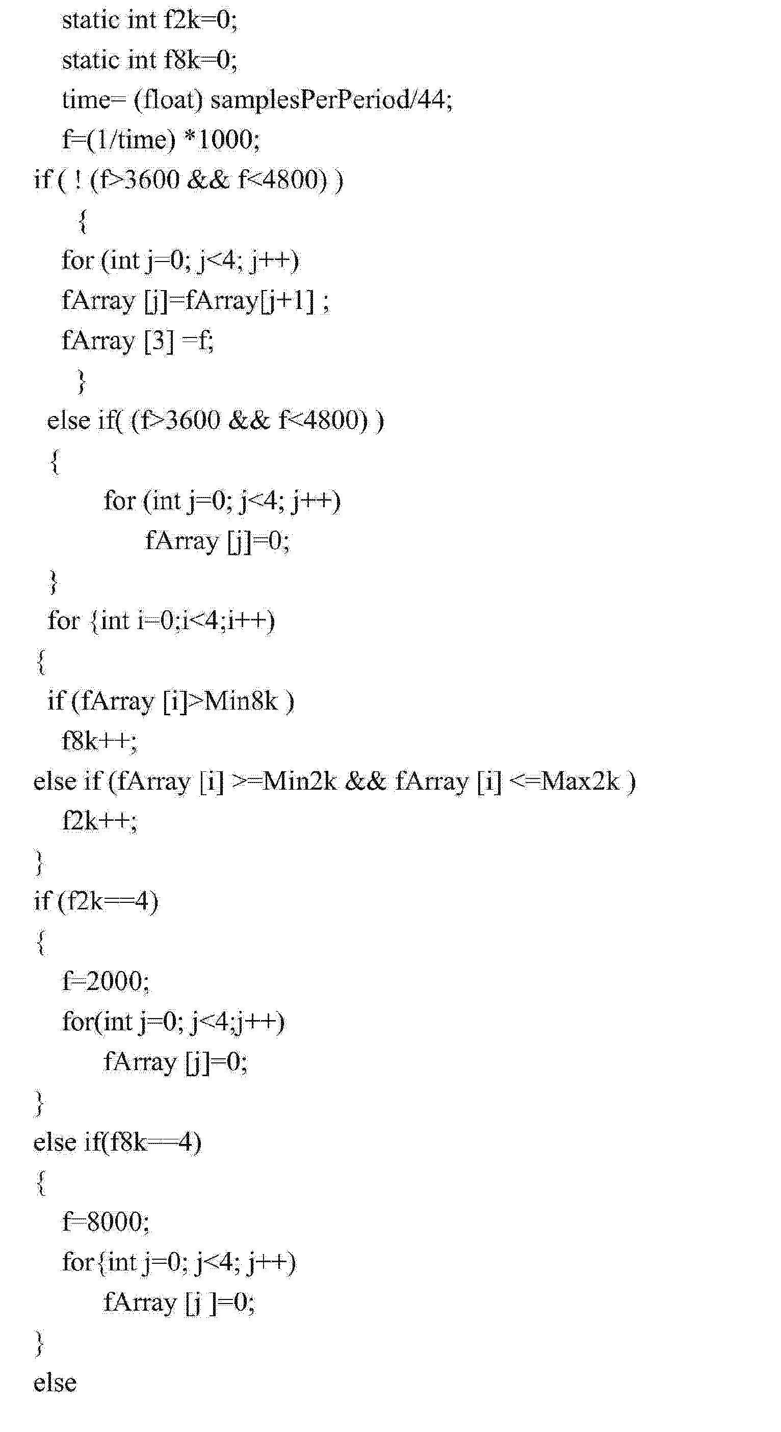 Figure CN103764236AD00221