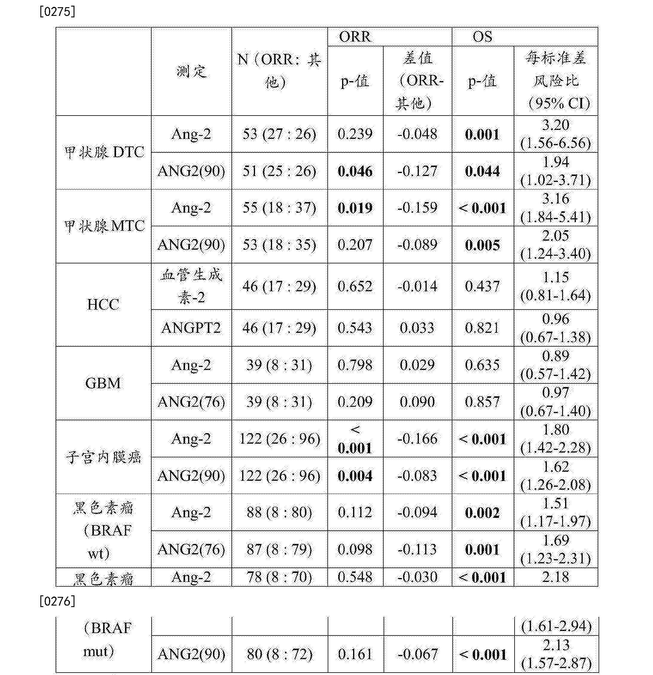 Figure CN105264380BD00371