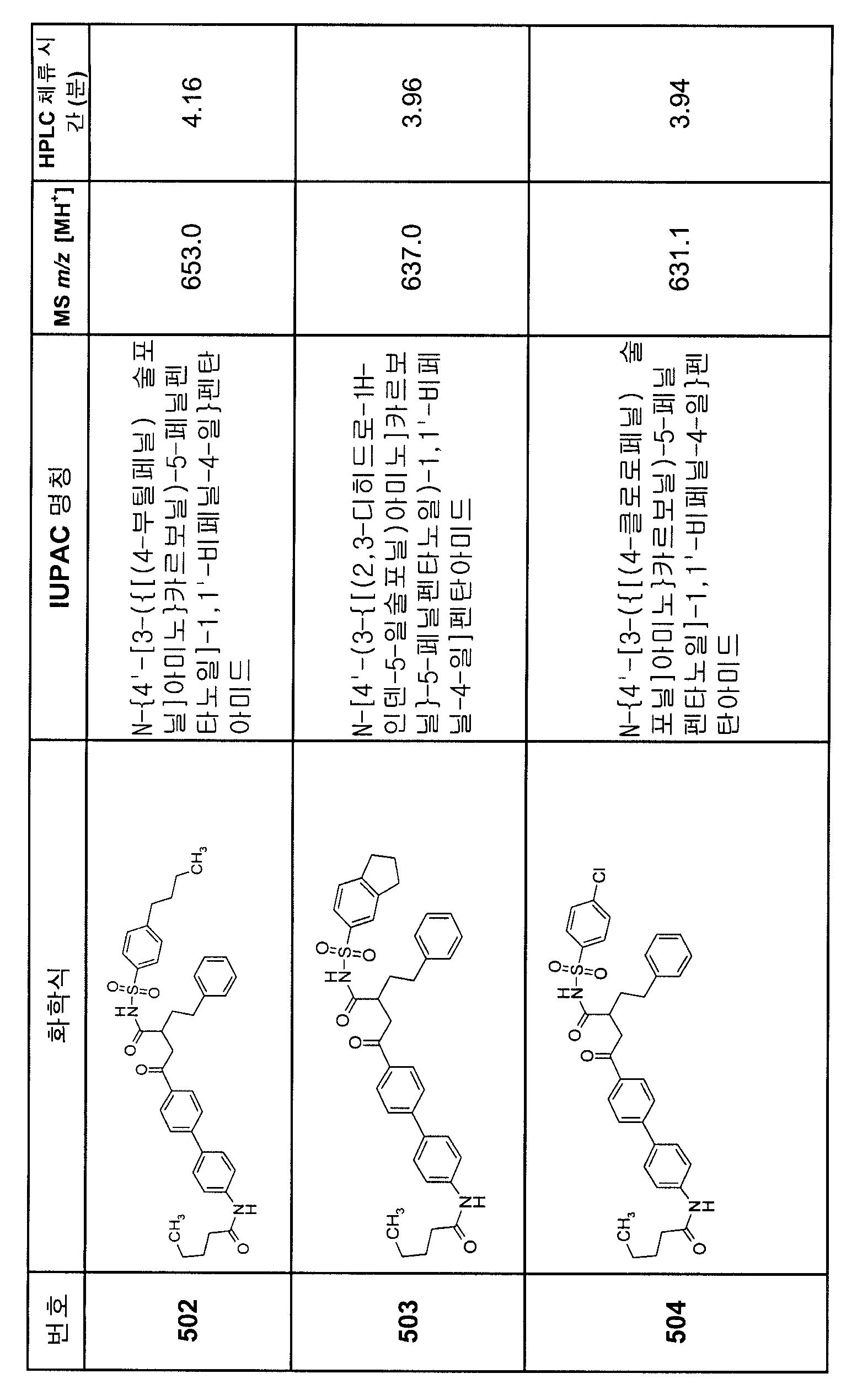Figure 112007082249387-PCT00307