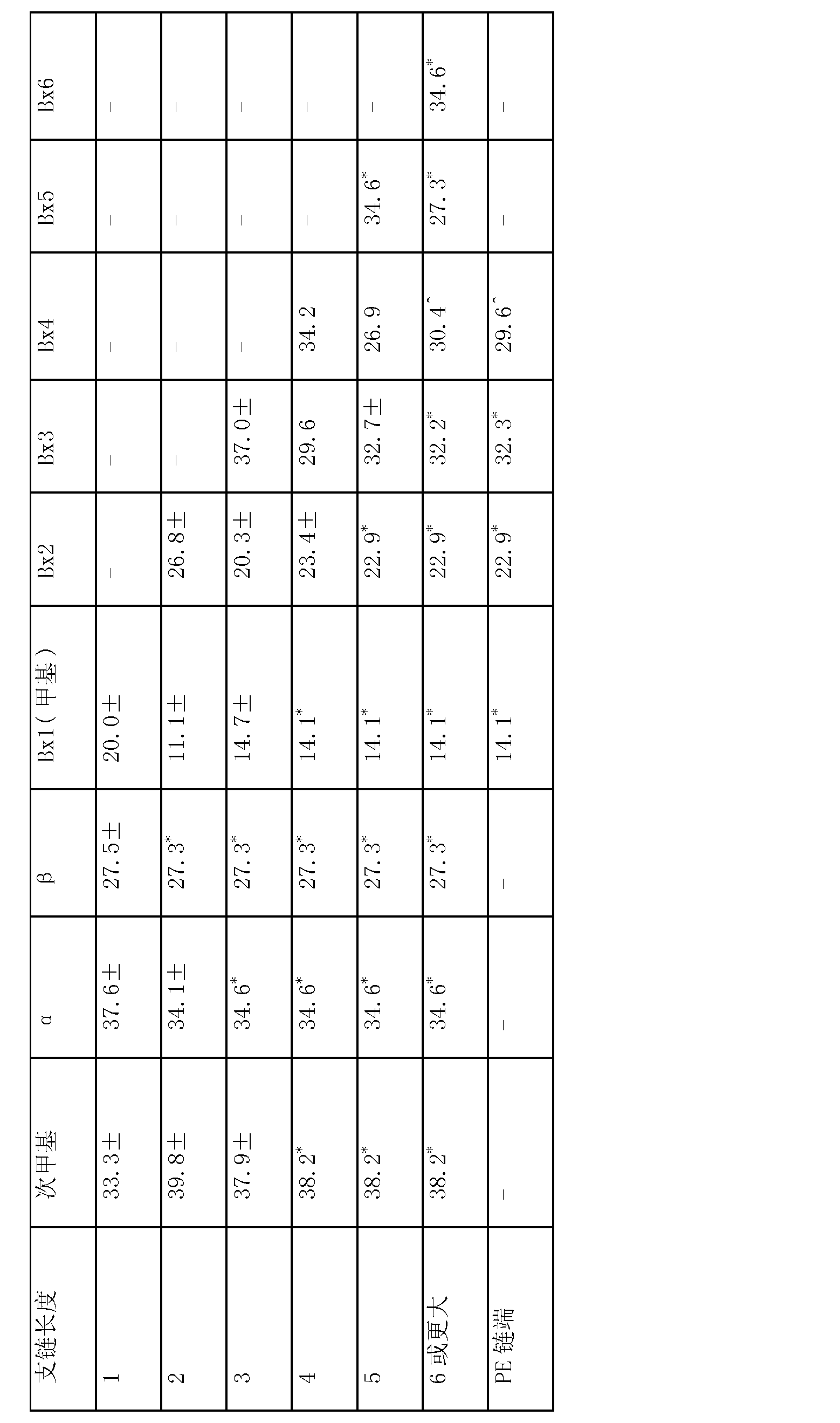Figure CN102695735AD00241