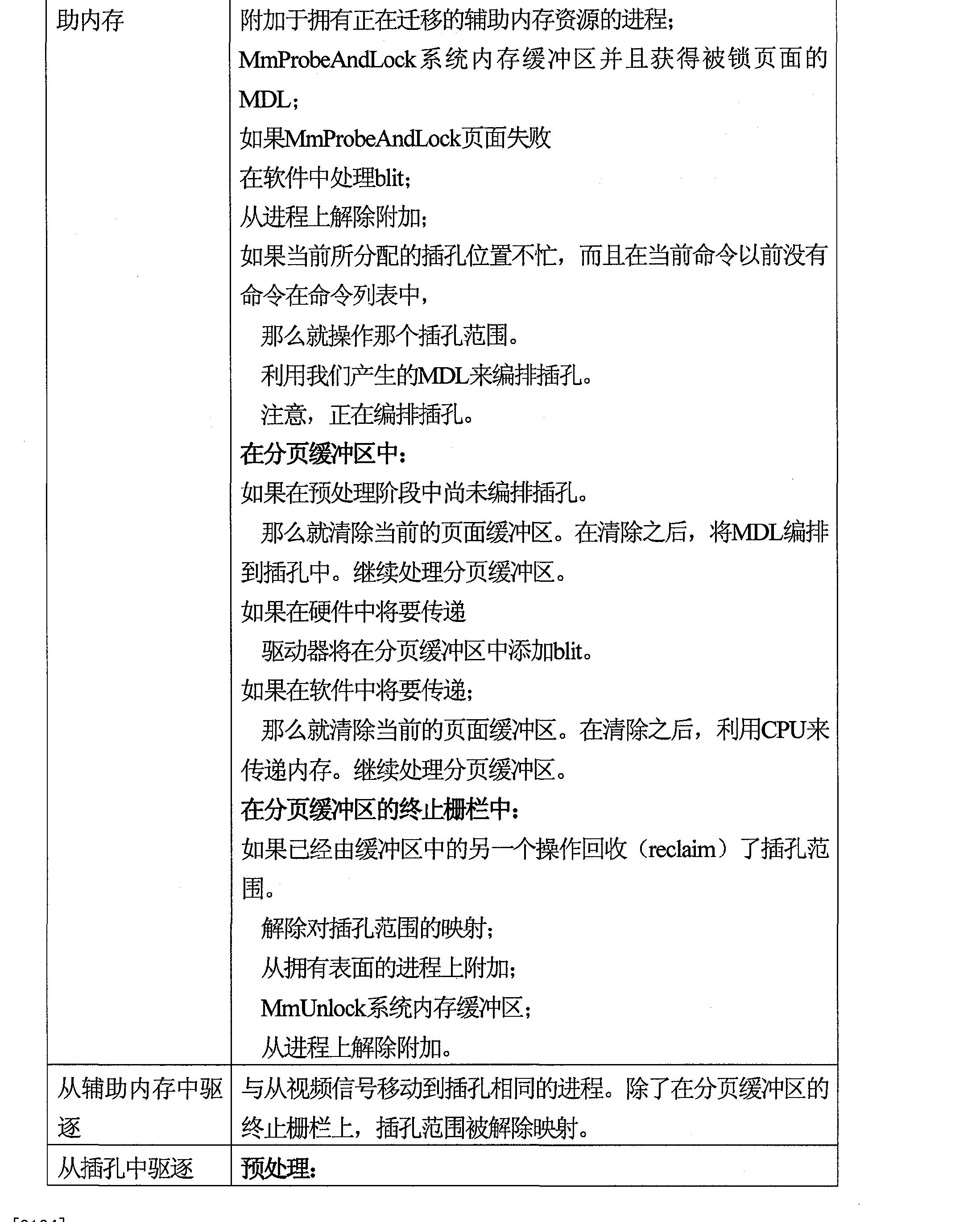 Figure CN101894044BD00171