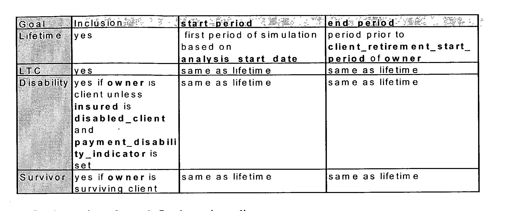 Figure US20030028466A1-20030206-P00077