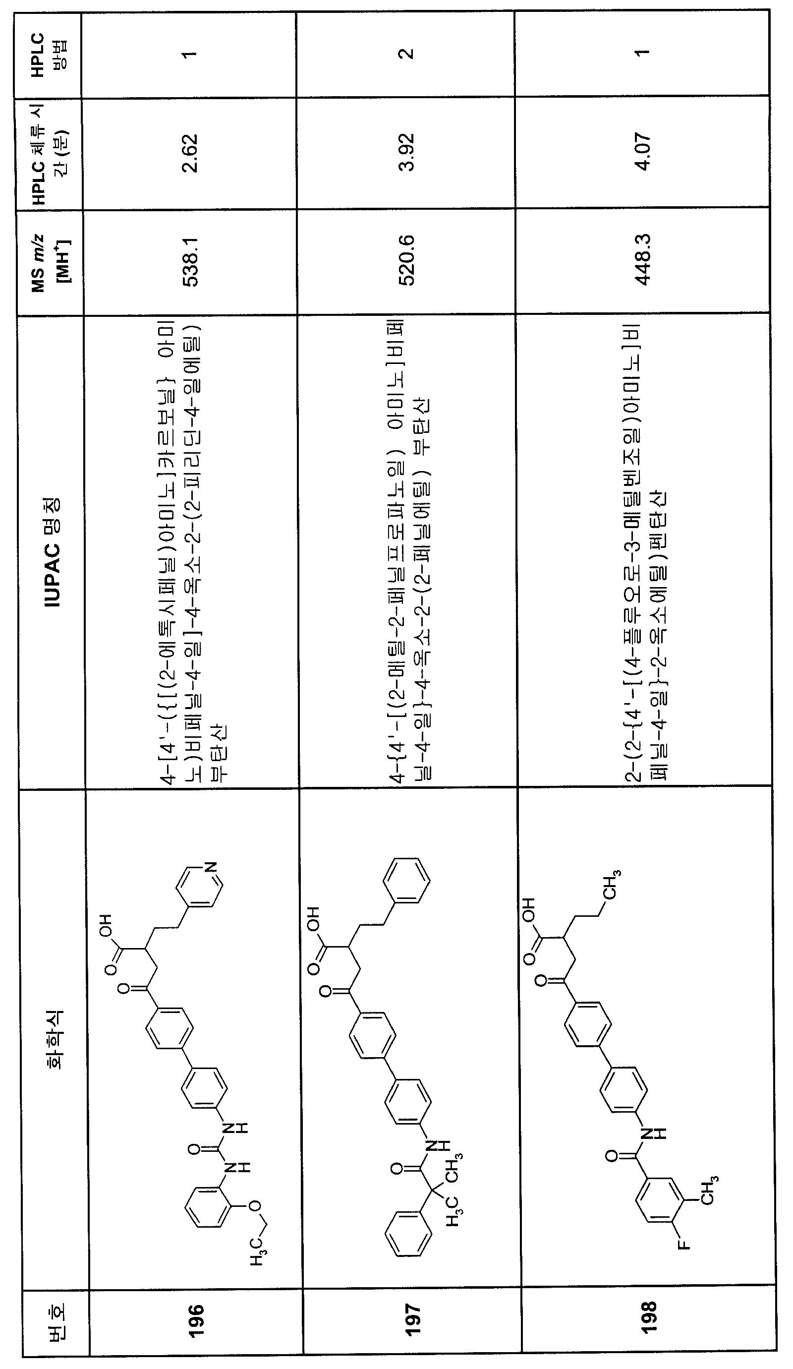 Figure 112007082249387-PCT00207
