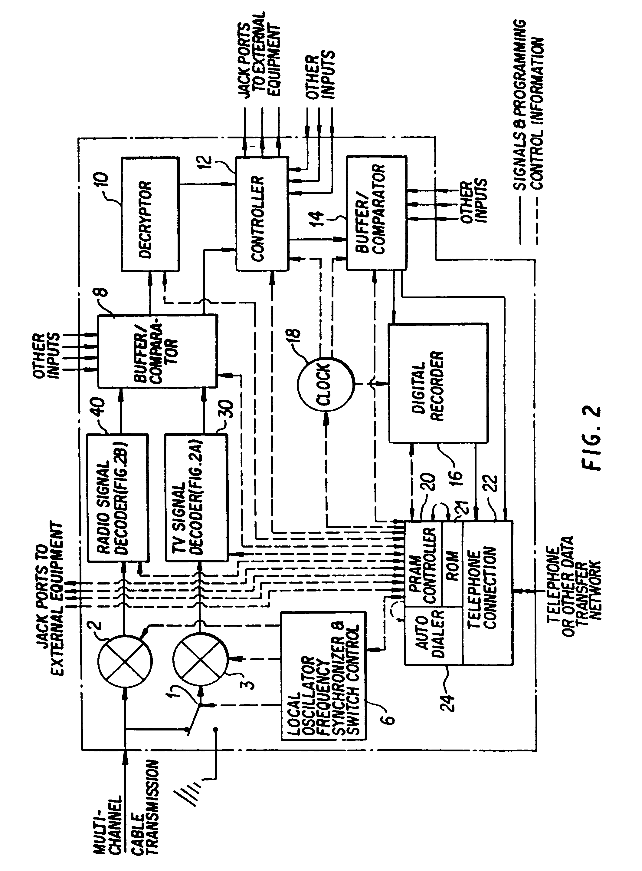 Us7865920b1 Signal Processing Apparatus And Methods Google Patents Engineer Club Pulse Position Modulation Ppm Using 555 Timers
