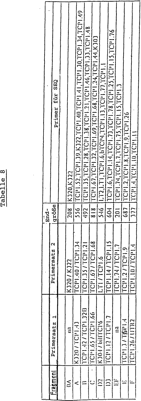 antigene prostatico 0 416