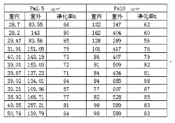 Figure CN104436959BD00061