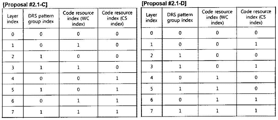 Figure PCTKR2010002367-appb-T000030