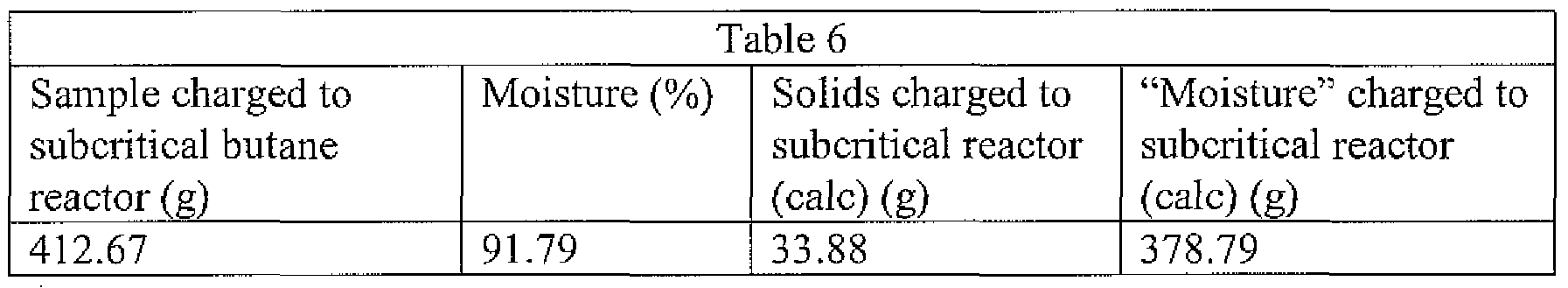 WO2009089412A1 - Subcritical and supercritical fluid