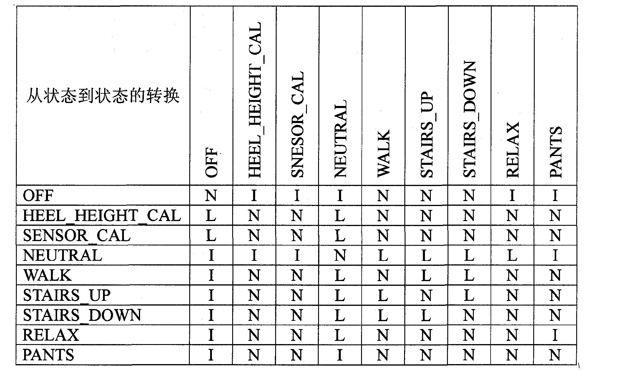 Figure CN102036626BD00231