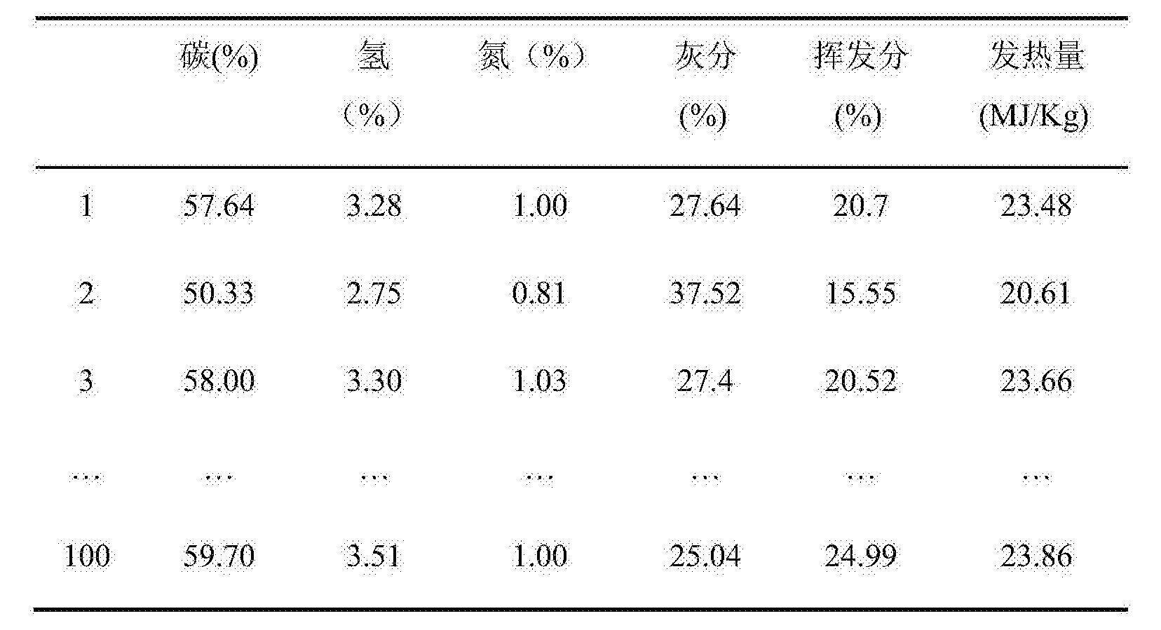 Figure CN104251846BD00062