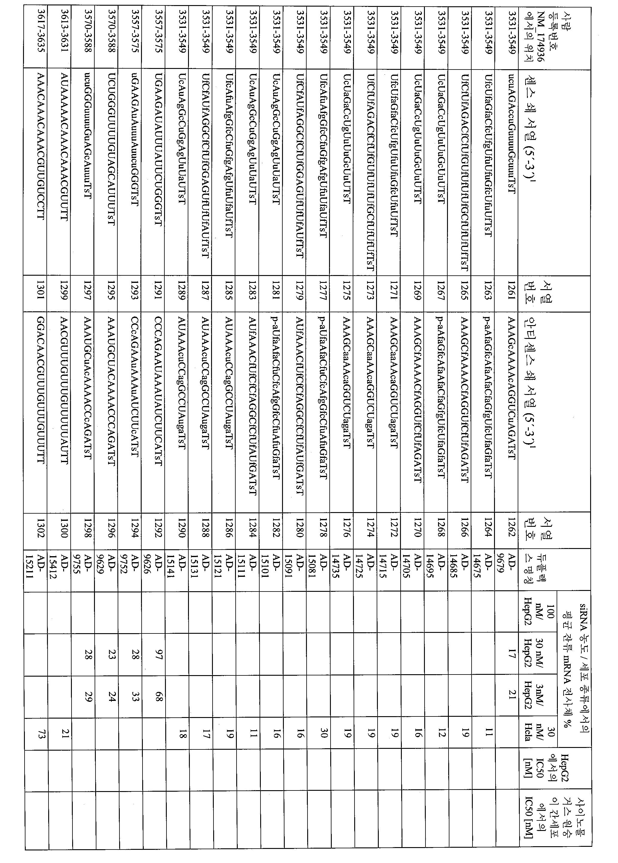 Figure 112008085095997-pct00042