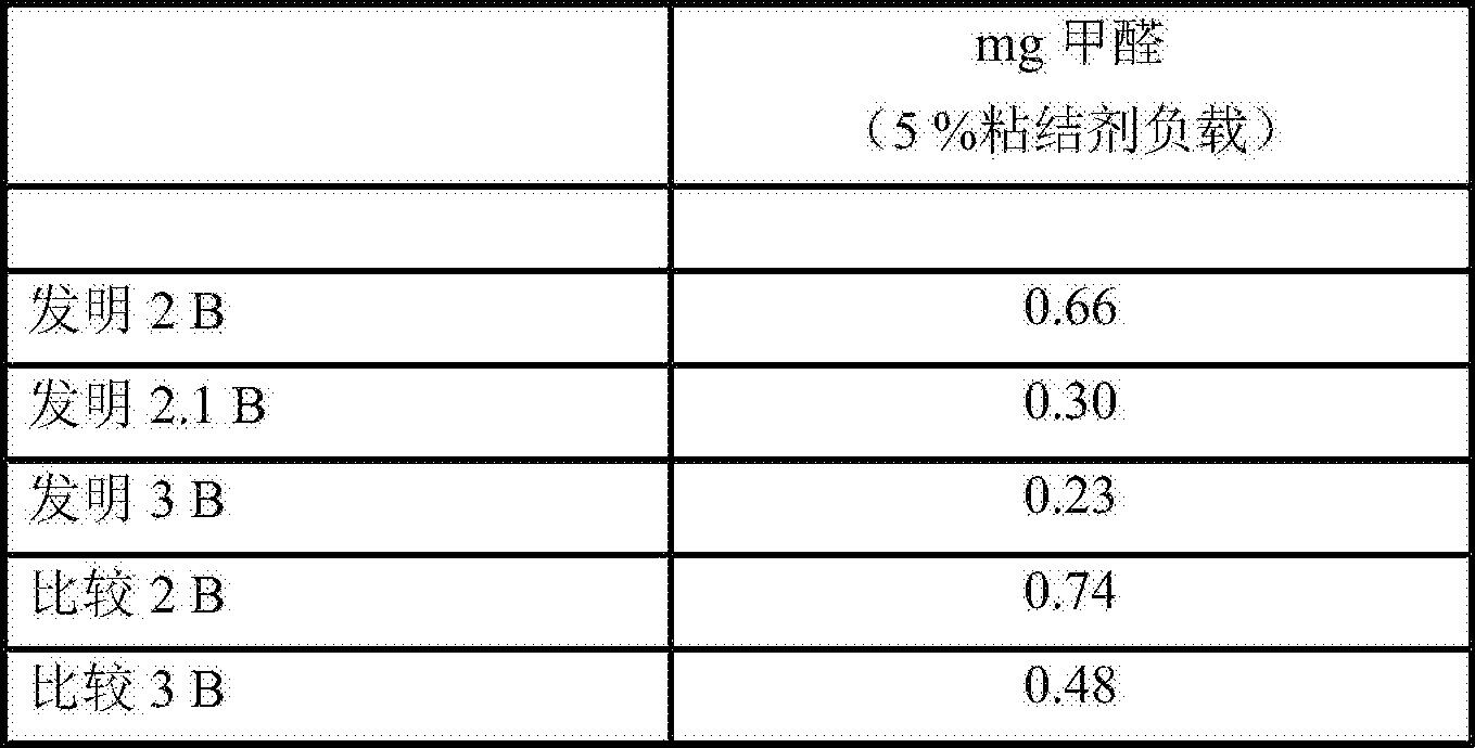 Figure CN104053691BD00212