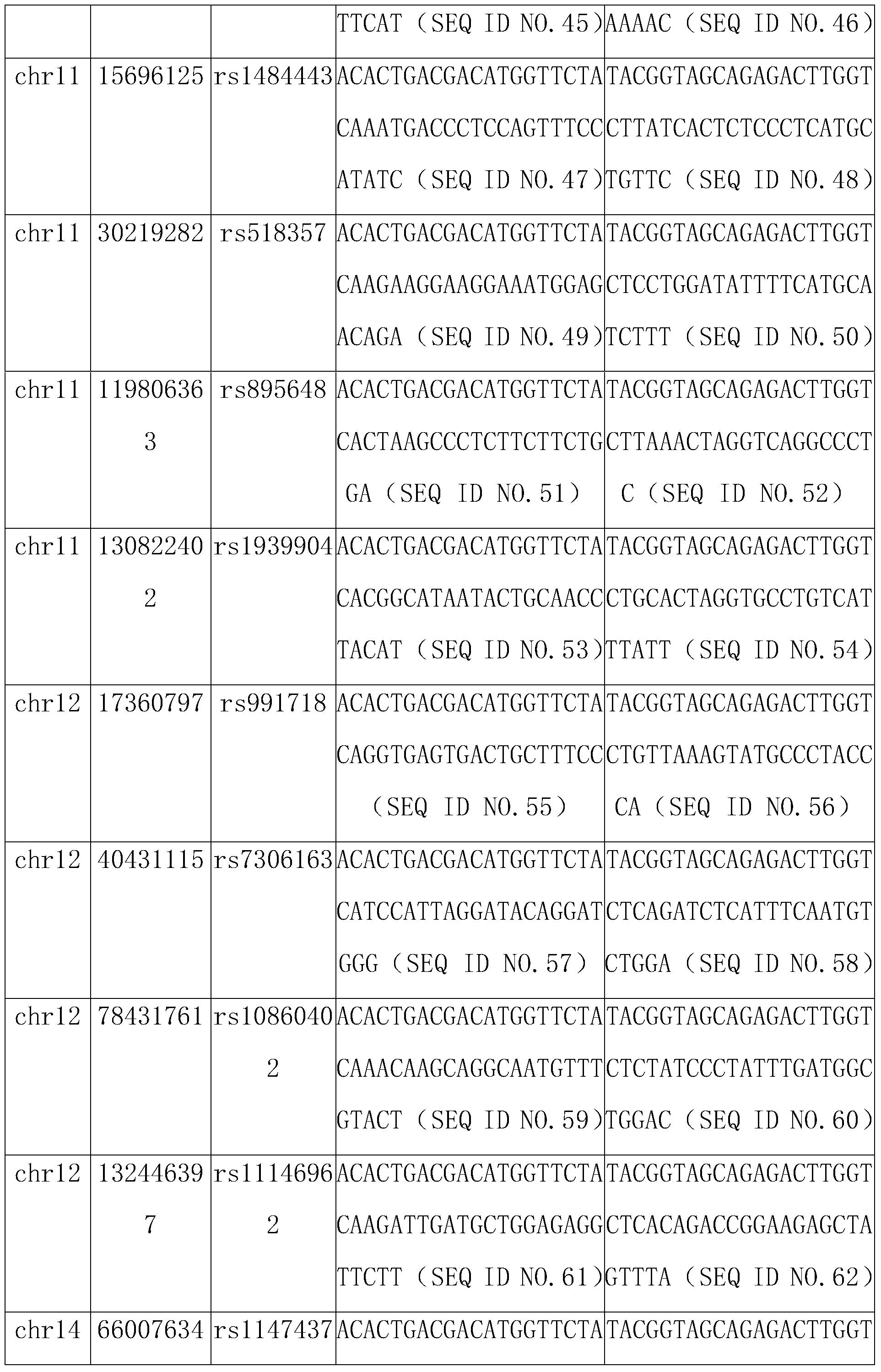 Figure PCTCN2014087988-appb-000004