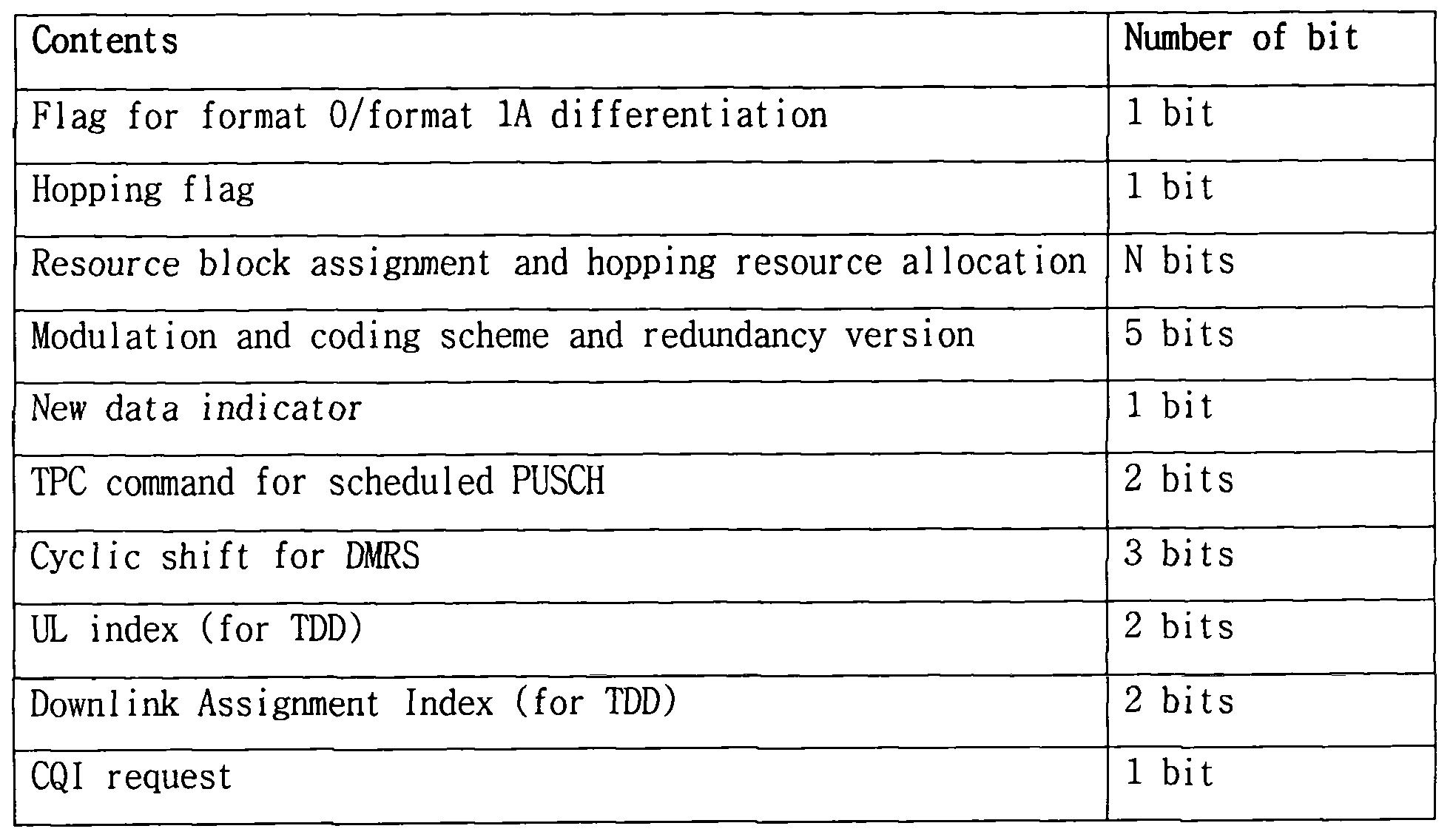 Figure 112011500920901-pat00162