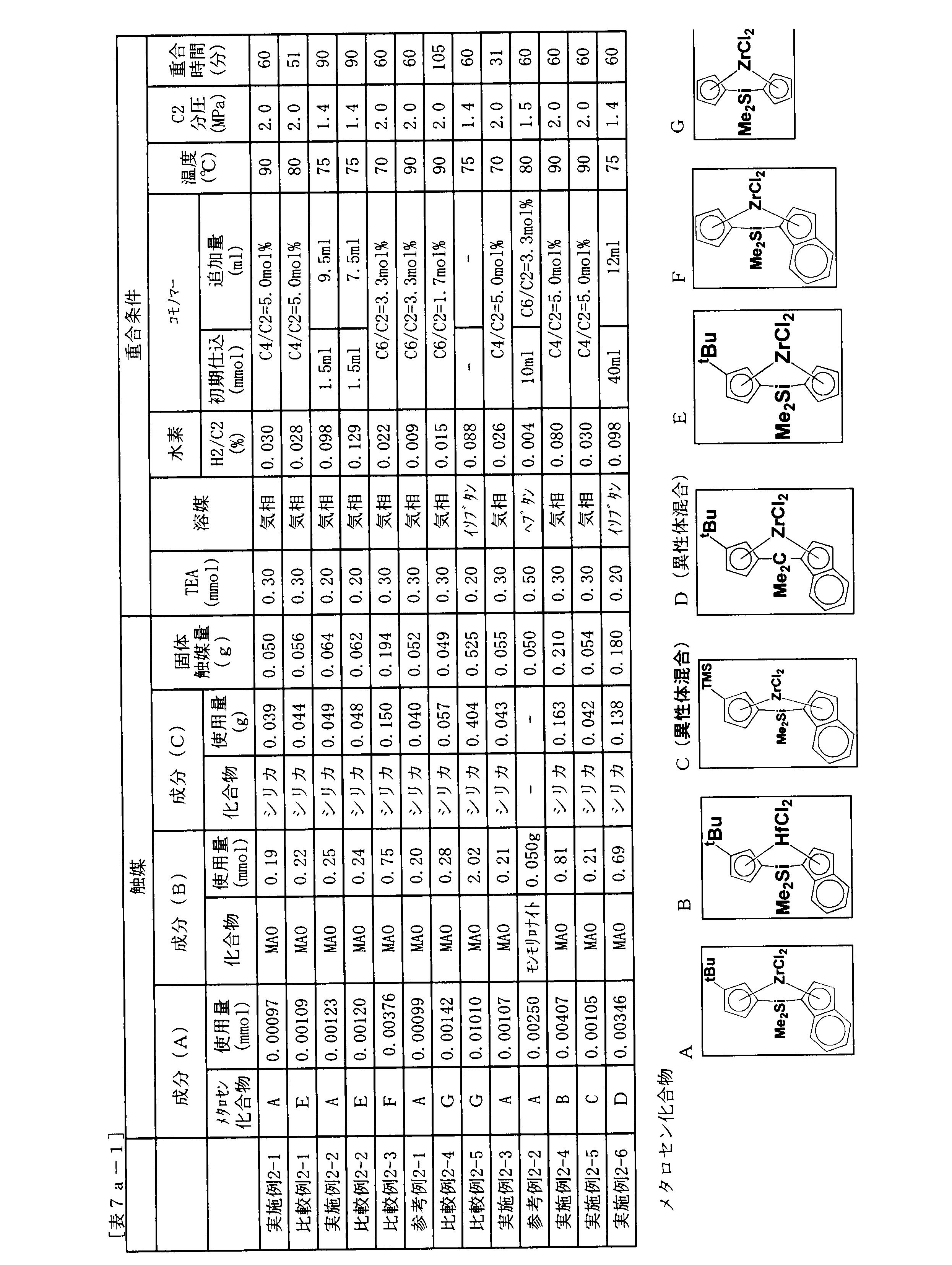 Figure JPOXMLDOC01-appb-T000103