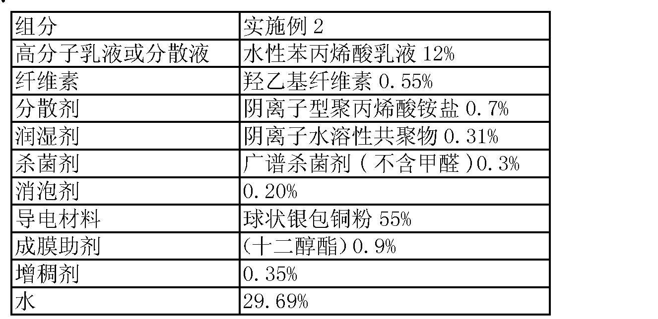 Figure CN103073953AD00073