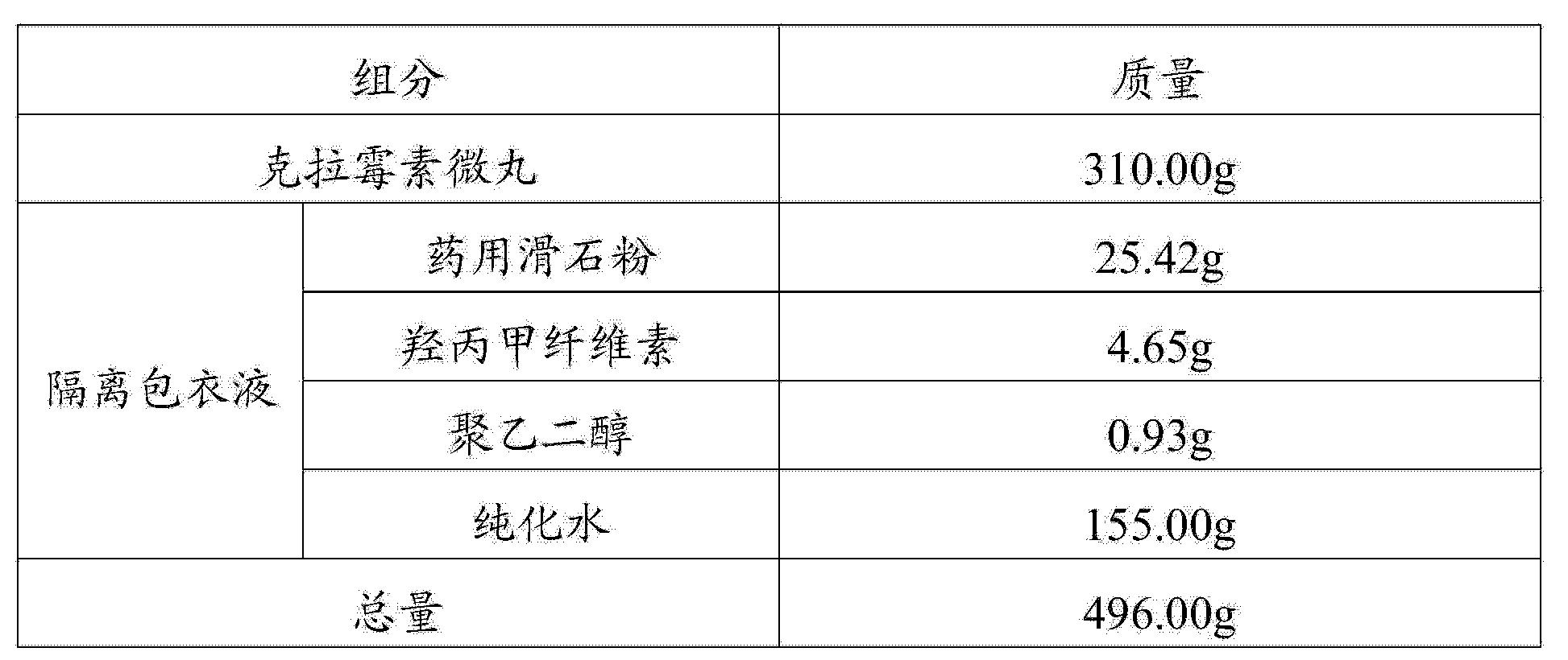 Figure CN103432102BD00062