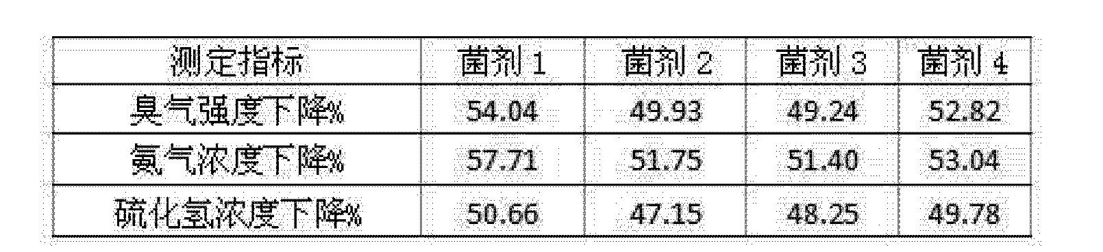 Figure CN103432900BD00051