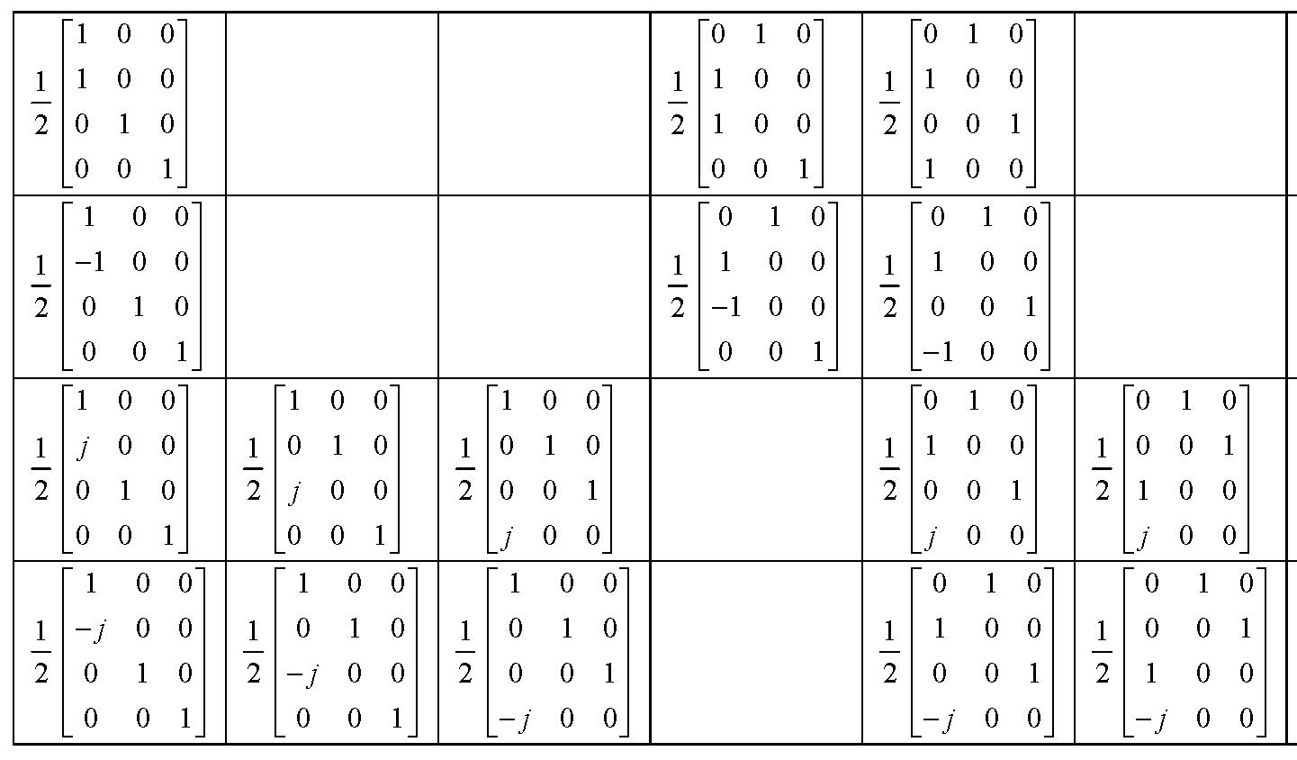 Figure 112010009825391-pat01170