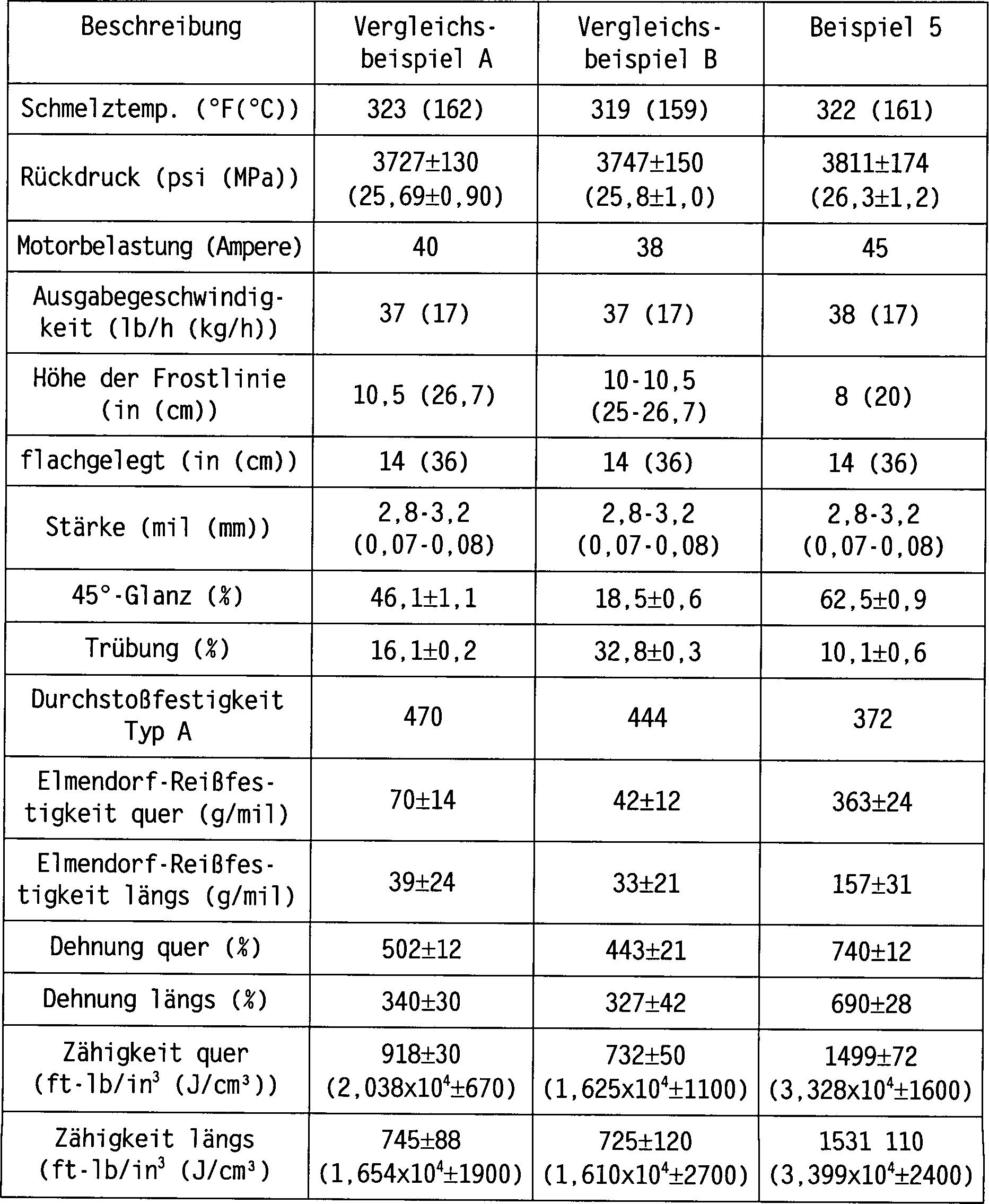 Figure 00560001