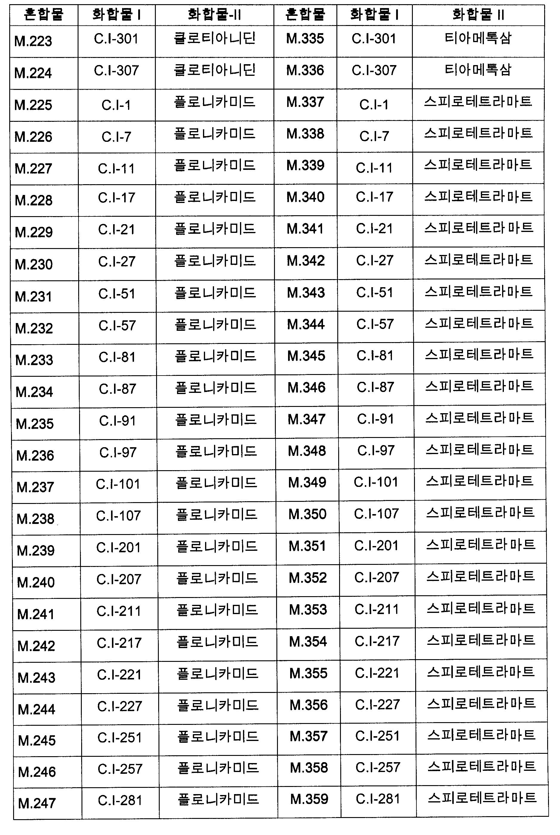 Figure 112009060332816-PCT00062
